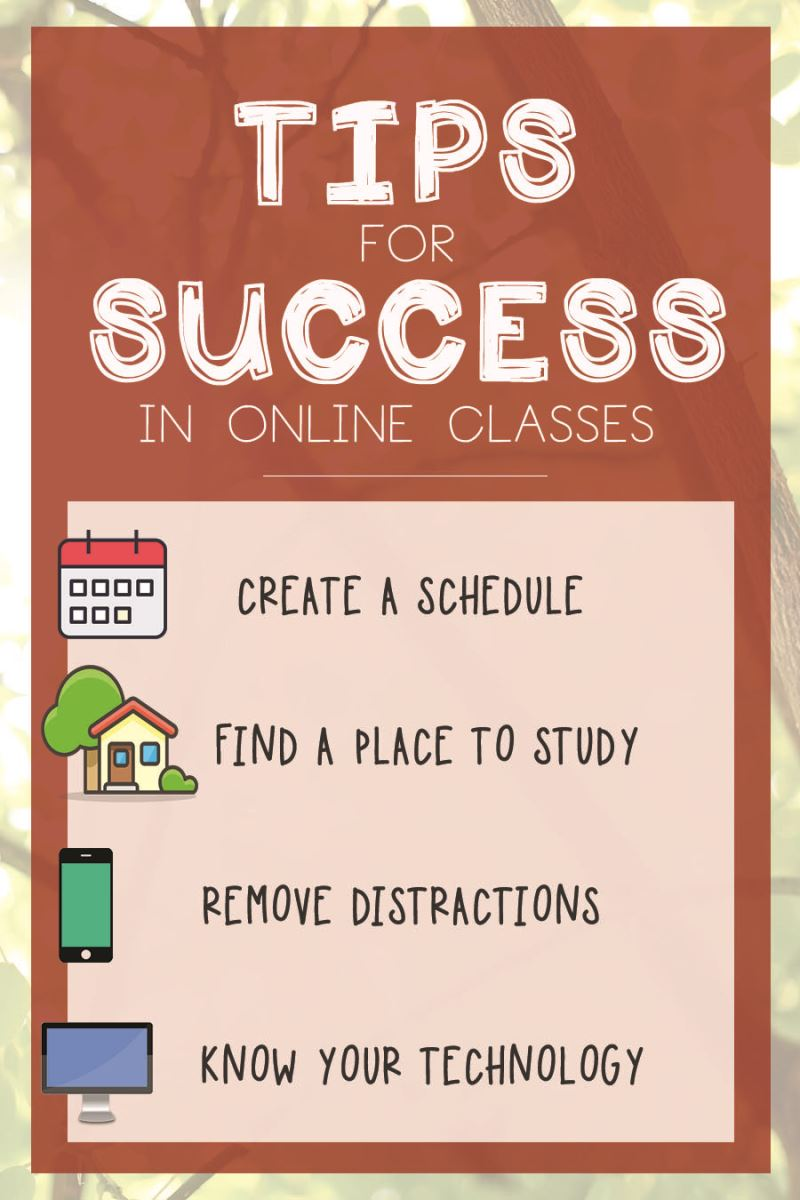 Tips for Success in Online Classes:  Create a schedule, Find a study place, remove distractions, know your technology